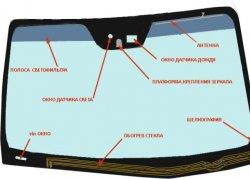 Лобовое стекло ВАЗ 2112 цена