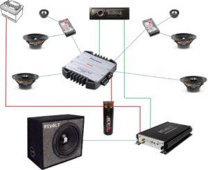 Установка автомобильной аудиосистемы самостоятельно